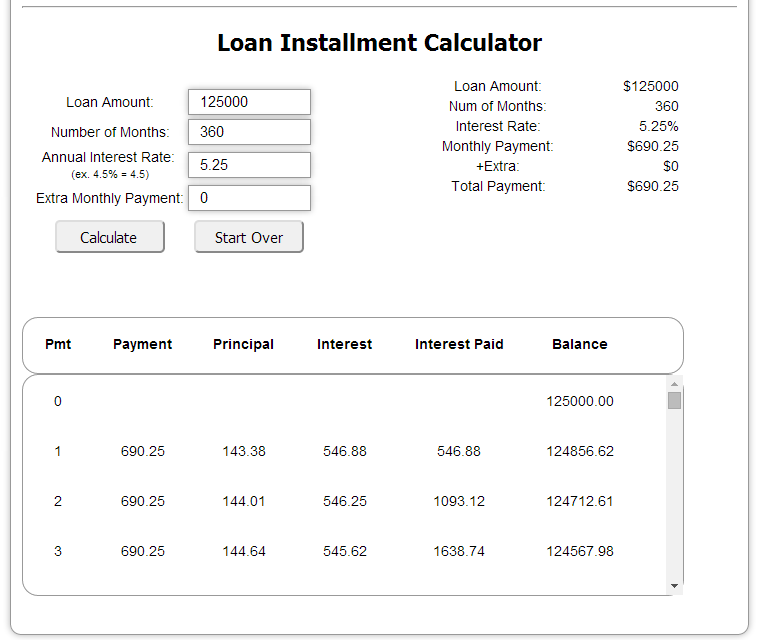 Dynamic javascript for multi-variable calculations, used in loan.